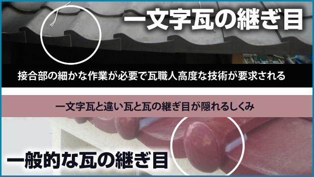 ichimonji_kawara_about1