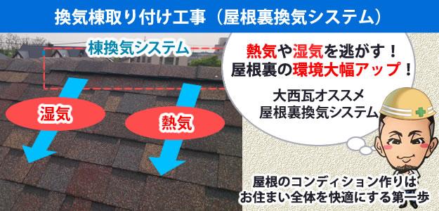 大西瓦の屋根棟換気システム取り付け工事roofing_ventilation_systemについて